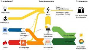 die-gebaeudetechnik-de-bauer-nvz-freiburg-bild-4