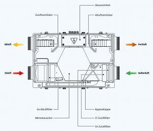 die-gebaeudetechnik-de-blauberg-leichte-wrl-bild-3
