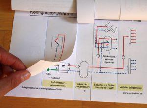 die-gebaeudetechnik-de-igt-konfiguration-bild-2