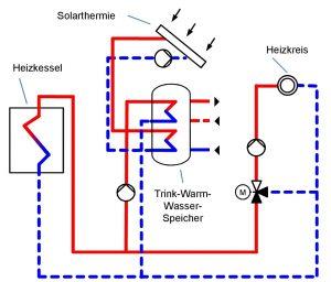 die-gebaeudetechnik-igt-konfiguration-bild-1