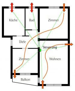 die-gebaeudetechnik-de-lunos-wohnklima-bild-3