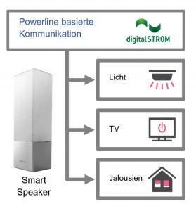 die-gebaeudetechnik-de-panasonic-smartcity-bild-8