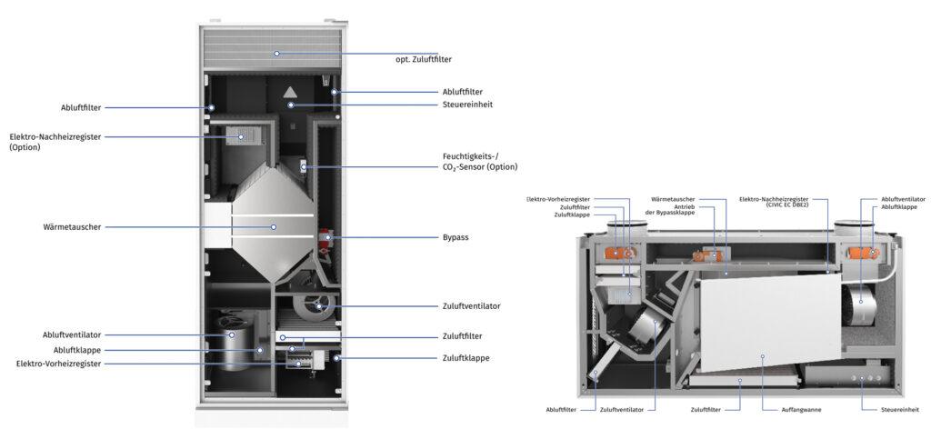 die-gebaeudetechnik-de-blauberg-dezentral-bild-6