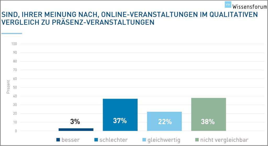 die-gebaeudetechnik-de-vdi-umfrage-bild-3