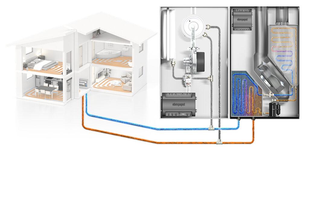 die-gebaeudetechnik-de-ebmpapst-energiwende-bild-2